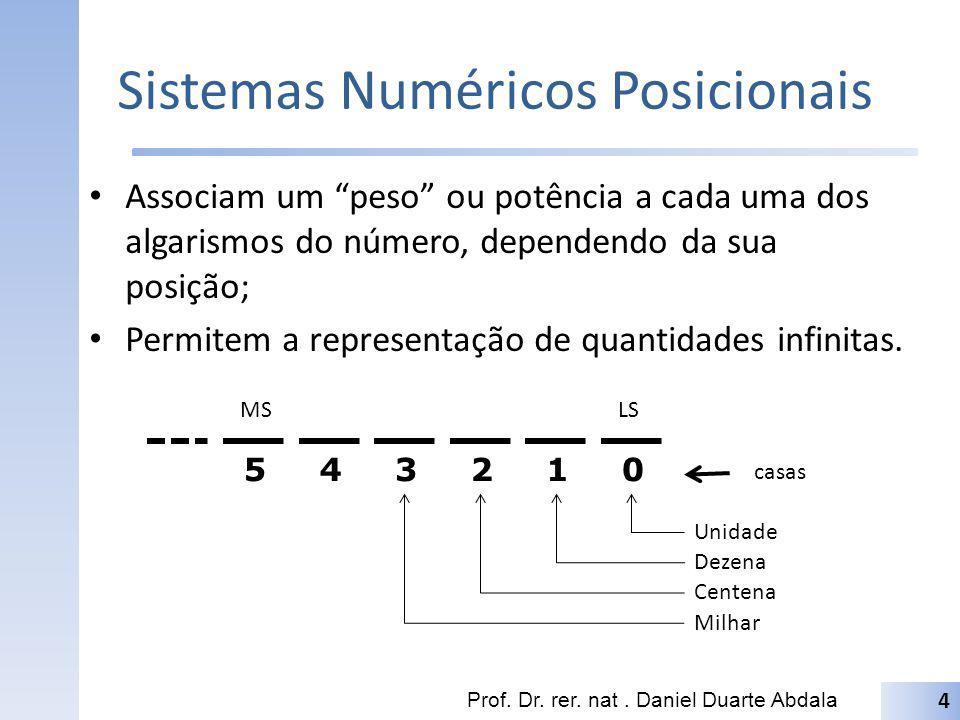Sistemas Numéricos Posicionais Associam um peso ou potência a cada uma dos algarismos do número, dependendo da sua posição; Permitem a representação d