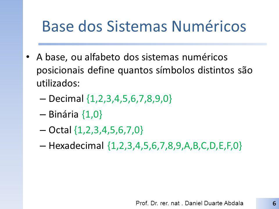 Base dos Sistemas Numéricos A base, ou alfabeto dos sistemas numéricos posicionais define quantos símbolos distintos são utilizados: – Decimal {1,2,3,
