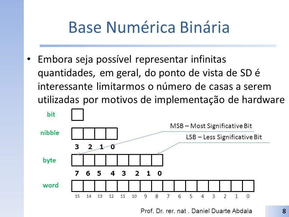 Base Numérica Binária Embora seja possível representar infinitas quantidades, em geral, do ponto de vista de SD é interessante limitarmos o número de