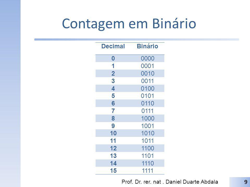 Contagem em Binário Prof. Dr. rer. nat. Daniel Duarte Abdala 9 DecimalBinário 00000 10001 20010 30011 40100 50101 60110 70111 81000 91001 101010 11101