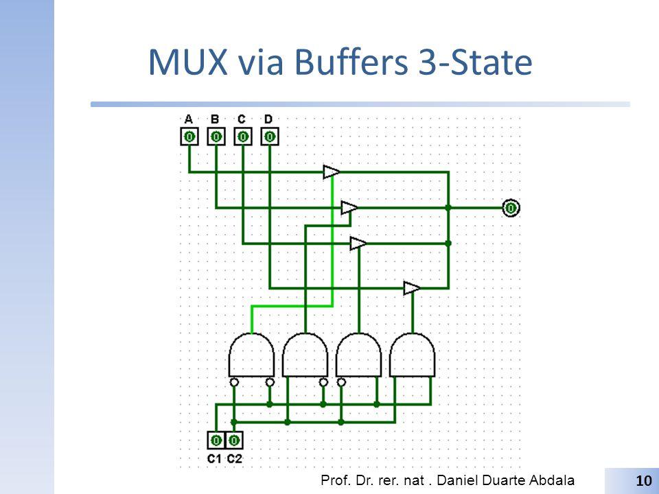 MUX via Buffers 3-State Prof. Dr. rer. nat. Daniel Duarte Abdala 10