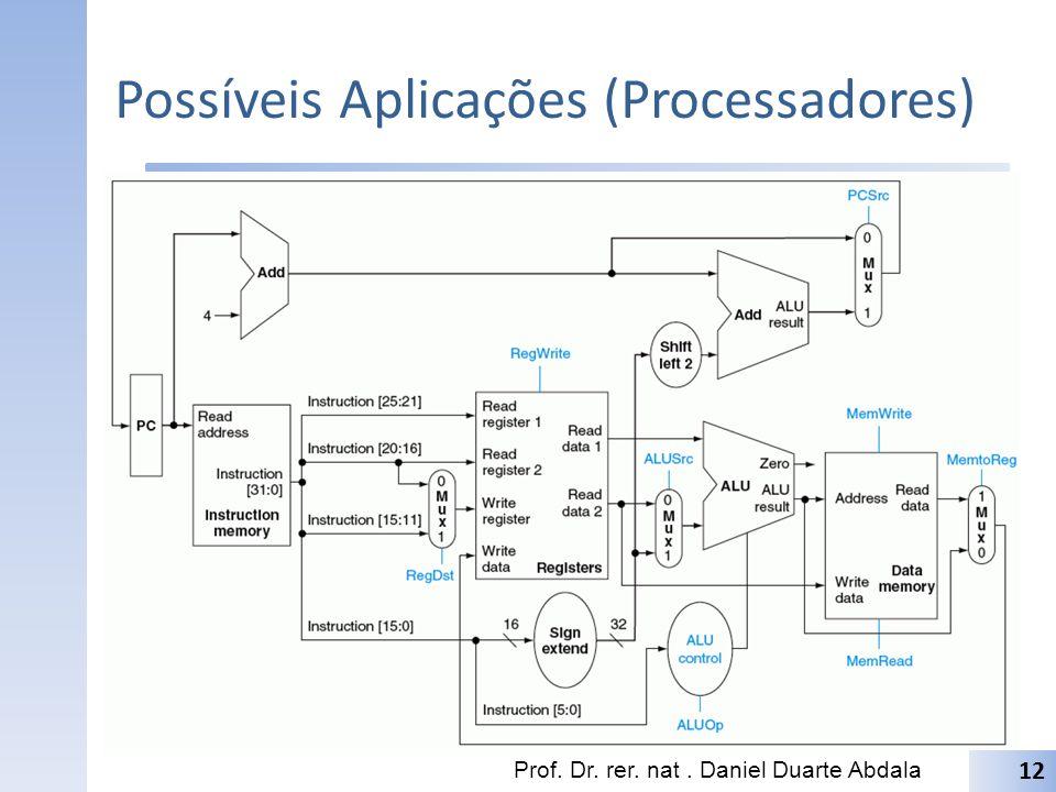 Possíveis Aplicações (Processadores) Prof. Dr. rer. nat. Daniel Duarte Abdala 12
