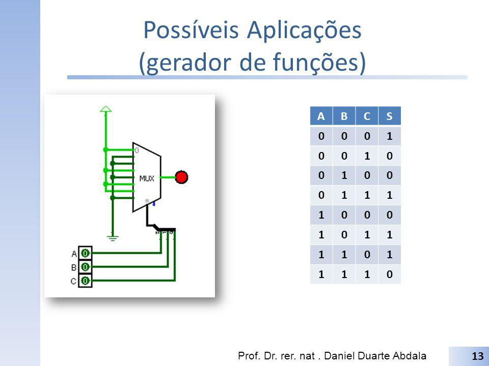 Possíveis Aplicações (gerador de funções) Prof. Dr. rer. nat. Daniel Duarte Abdala 13 ABCS 0001 0010 0100 0111 1000 1011 1101 1110