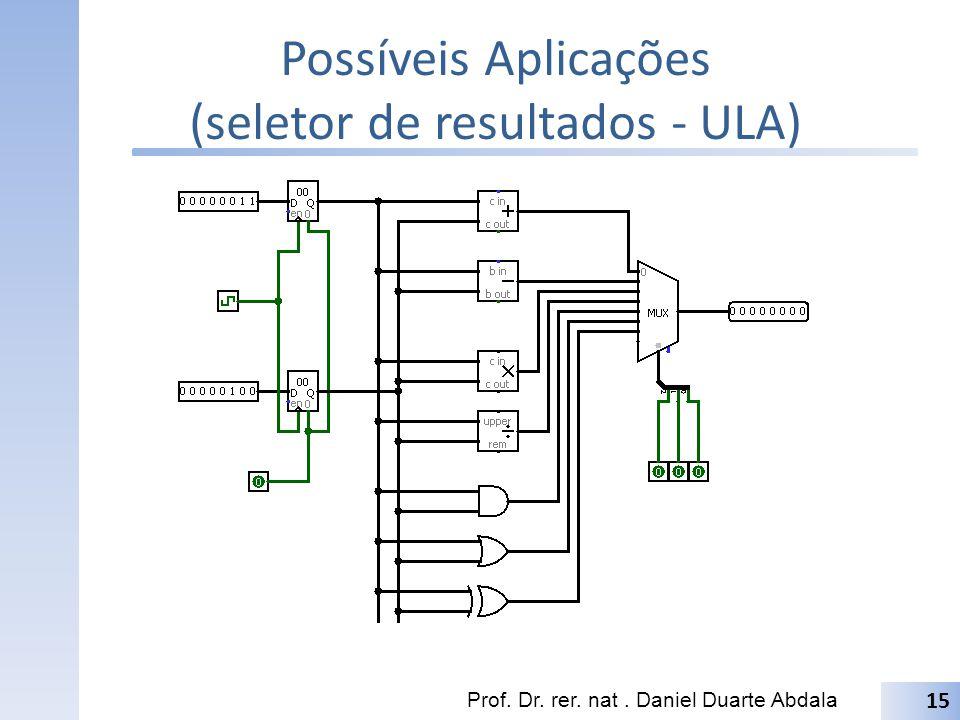 Possíveis Aplicações (seletor de resultados - ULA) Prof. Dr. rer. nat. Daniel Duarte Abdala 15