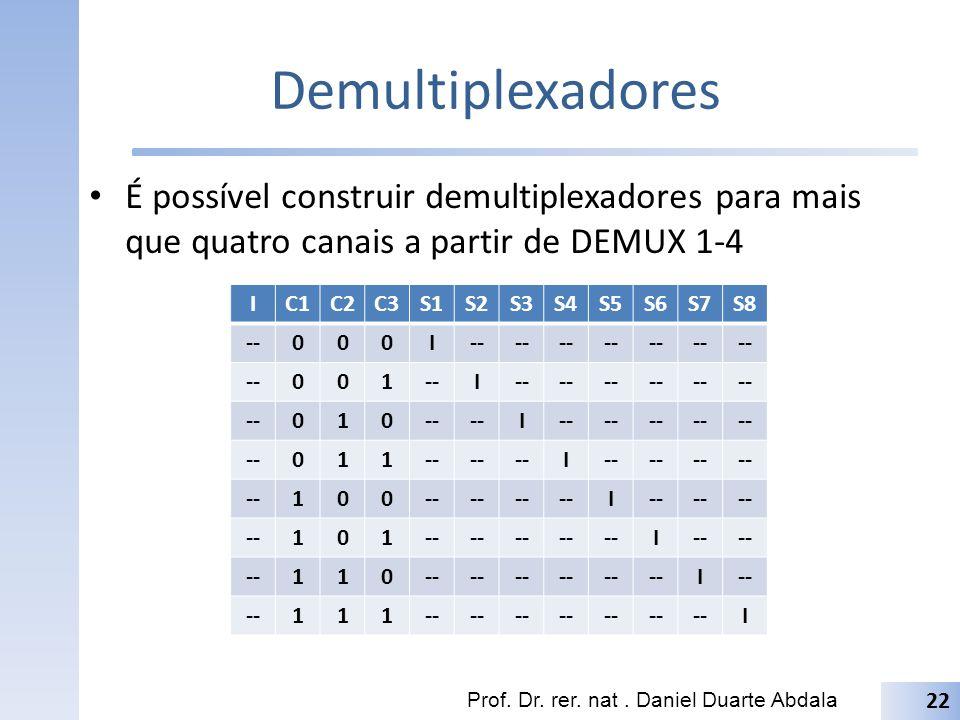 Demultiplexadores É possível construir demultiplexadores para mais que quatro canais a partir de DEMUX 1-4 Prof. Dr. rer. nat. Daniel Duarte Abdala 22