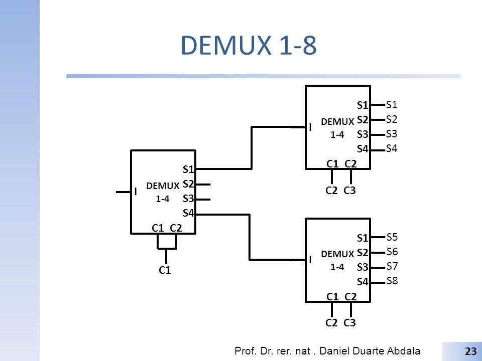 DEMUX 1-8 Prof. Dr. rer. nat. Daniel Duarte Abdala 23 DEMUX 1-4 S1 S2 S3 S4 I C1 C2 DEMUX 1-4 S1 S2 S3 S4 I C1 C2 DEMUX 1-4 S1 S2 S3 S4 I C1 C2 S1 S2