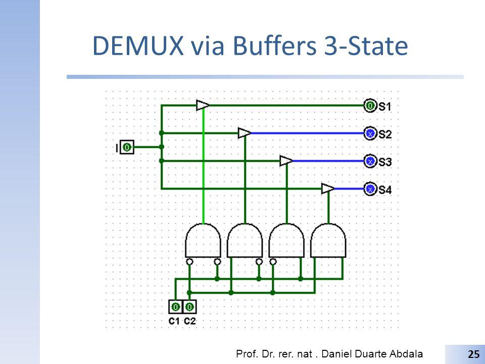 DEMUX via Buffers 3-State Prof. Dr. rer. nat. Daniel Duarte Abdala 25