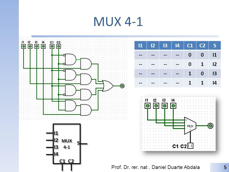 Multiplexadores É possível construir multiplexadores para mais que quatro canais a partir de MUX 4-1 Prof.