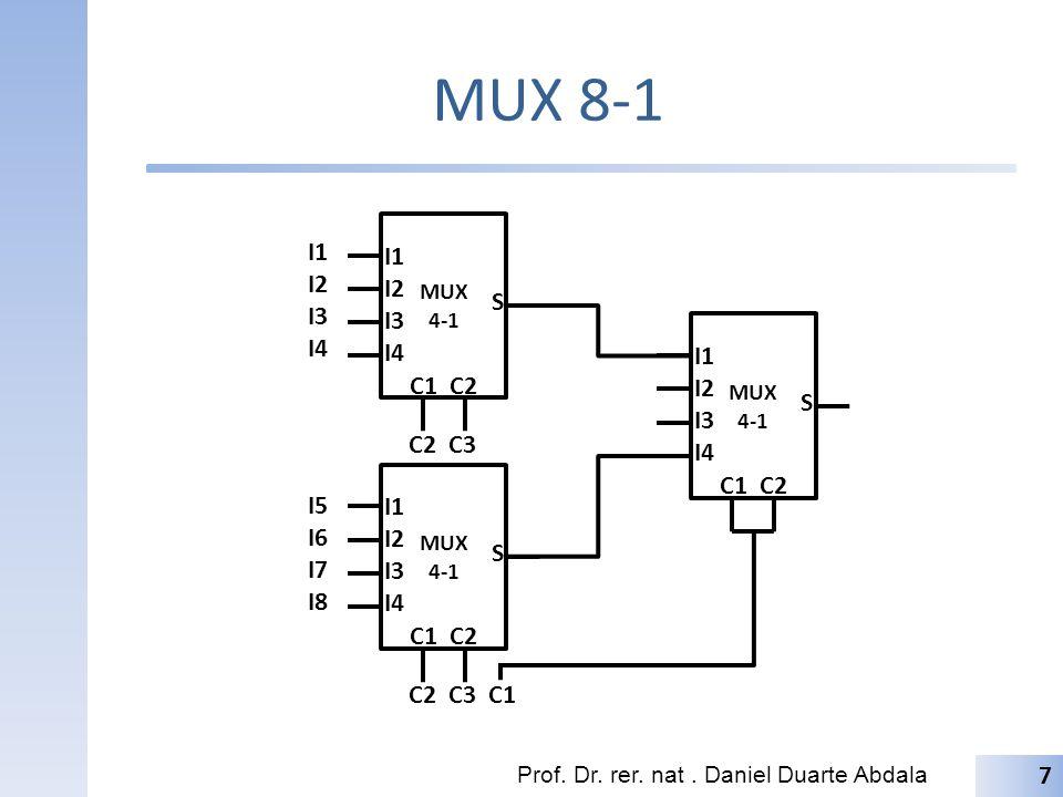 MUX 8-1 Prof. Dr. rer. nat. Daniel Duarte Abdala 7 MUX 4-1 I1 I2 I3 I4 S C1 C2 MUX 4-1 I1 I2 I3 I4 S C1 C2 MUX 4-1 I1 I2 I3 I4 S C1 C2 I1 I2 I3 I4 I5