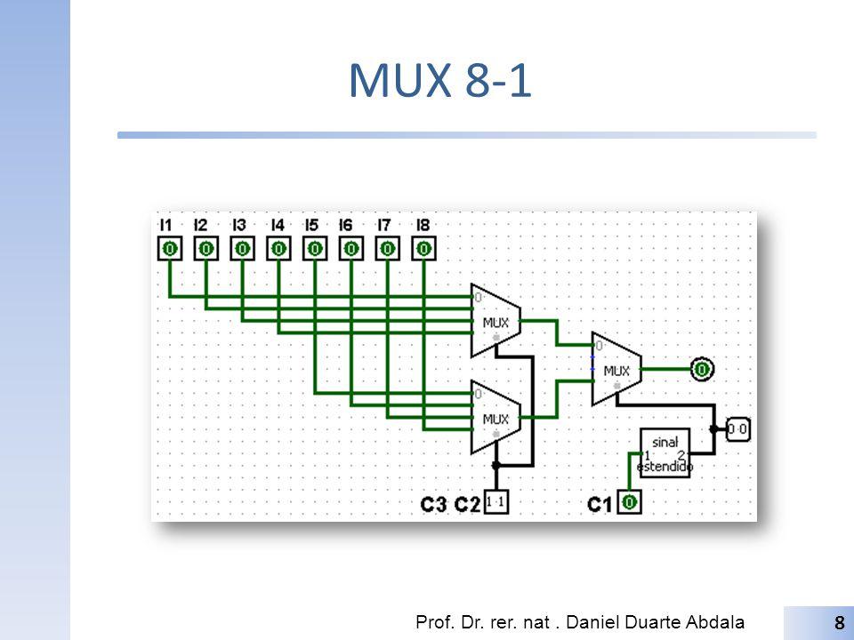 MUX 4x1 (8 bits) Prof. Dr. rer. nat. Daniel Duarte Abdala 9