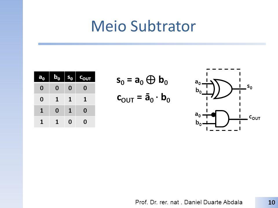 Meio Subtrator Prof. Dr. rer. nat. Daniel Duarte Abdala a0a0 b0b0 s0s0 c OUT 0000 0111 1010 1100 10 s 0 = a 0 b 0 c OUT = ā 0 b 0 a0a0 b0b0 s0s0 a0a0