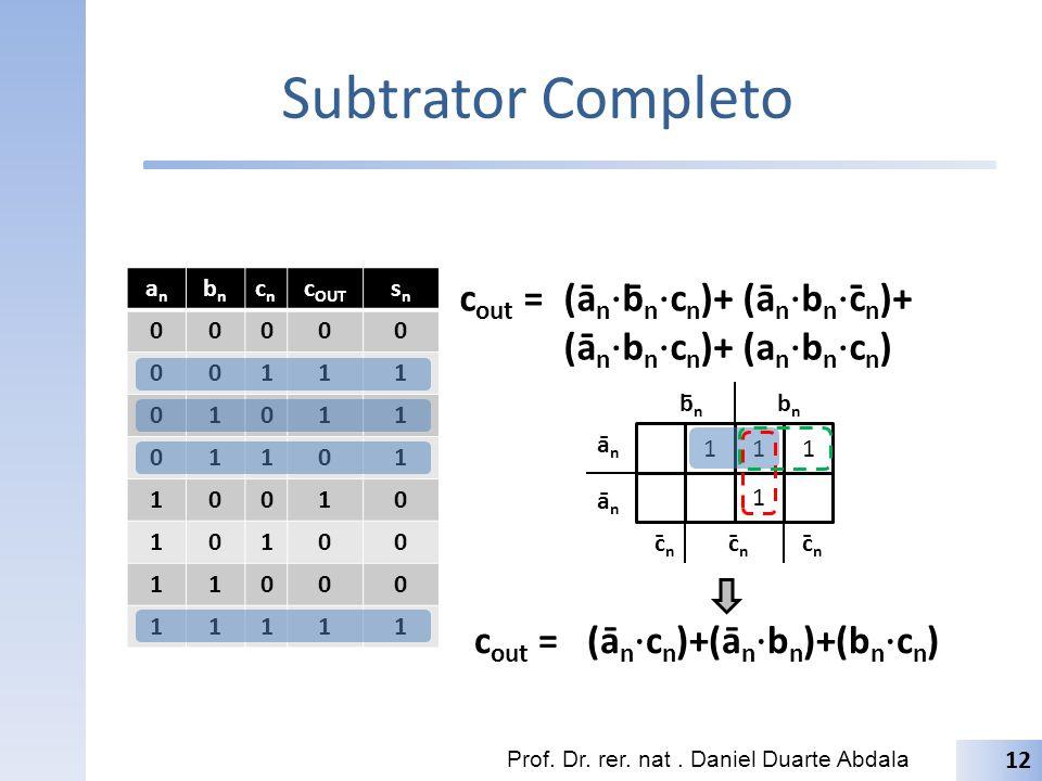 Subtrator Completo Prof. Dr. rer. nat. Daniel Duarte Abdala 12 anan bnbn cncn c OUT snsn 00000 00111 01011 01101 10010 10100 11000 11111 c out =(ā n