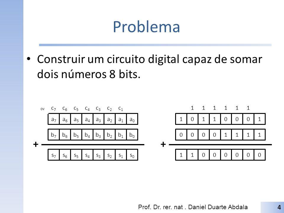c7c7 c6c6 c5c5 c4c4 c3c3 c2c2 c1c1 Problema Construir um circuito digital capaz de somar dois números 8 bits. Prof. Dr. rer. nat. Daniel Duarte Abdala