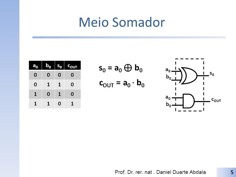 Meio Somador Prof. Dr. rer. nat. Daniel Duarte Abdala a0a0 b0b0 s0s0 c OUT 0000 0110 1010 1101 5 s 0 = a 0 b 0 c OUT = a 0 b 0 a0a0 b0b0 s0s0 a0a0 b0b
