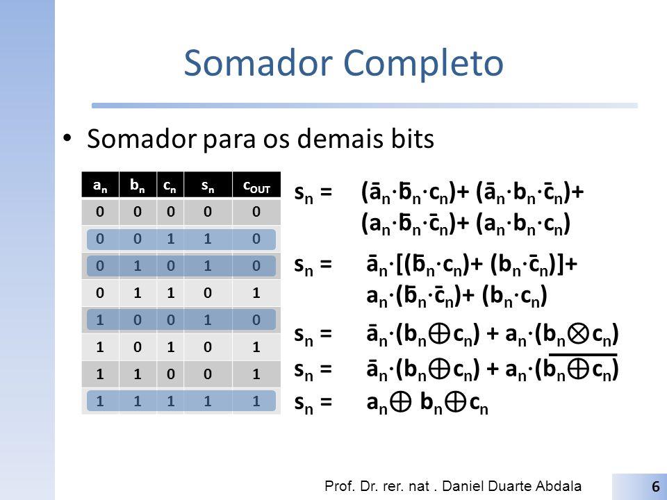 Somador Completo Somador para os demais bits Prof. Dr. rer. nat. Daniel Duarte Abdala anan bnbn cncn snsn c OUT 00000 00110 01010 01101 10010 10101 11