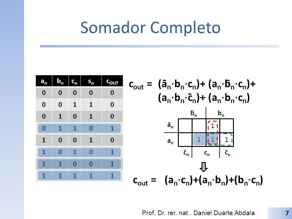 Somador Completo Prof. Dr. rer. nat. Daniel Duarte Abdala 7 anan bnbn cncn snsn c OUT 00000 00110 01010 01101 10010 10101 11001 11111 c out =(ā n b n