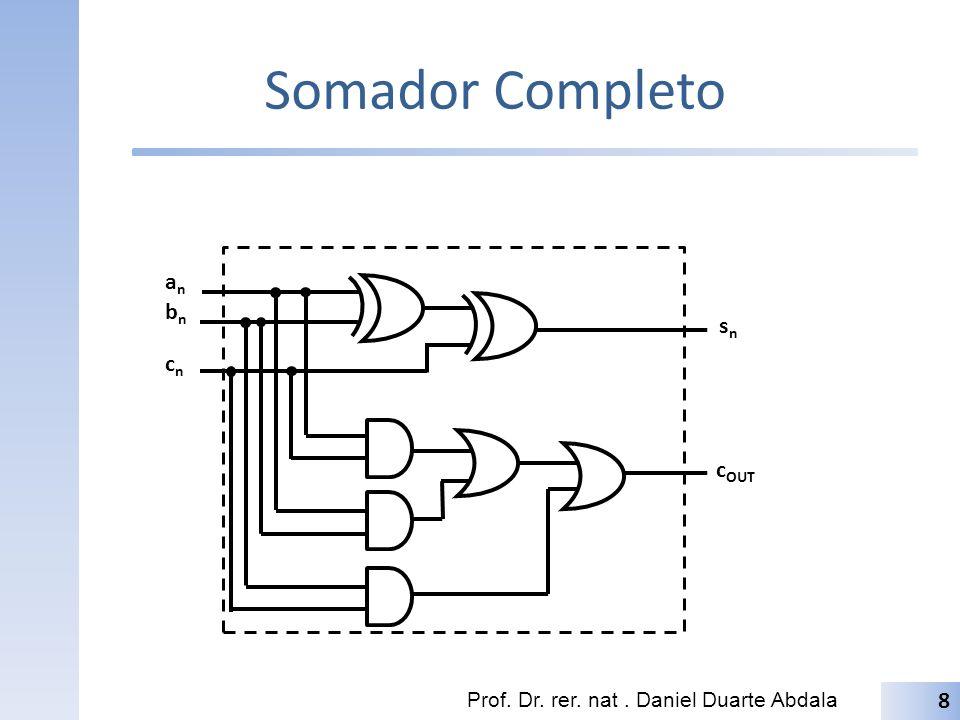 Somador Completo Prof. Dr. rer. nat. Daniel Duarte Abdala 8 anan bnbn snsn cncn c OUT
