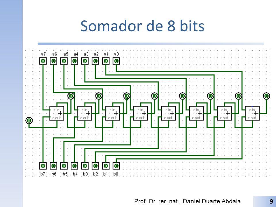 Somador de 8 bits Prof. Dr. rer. nat. Daniel Duarte Abdala 9