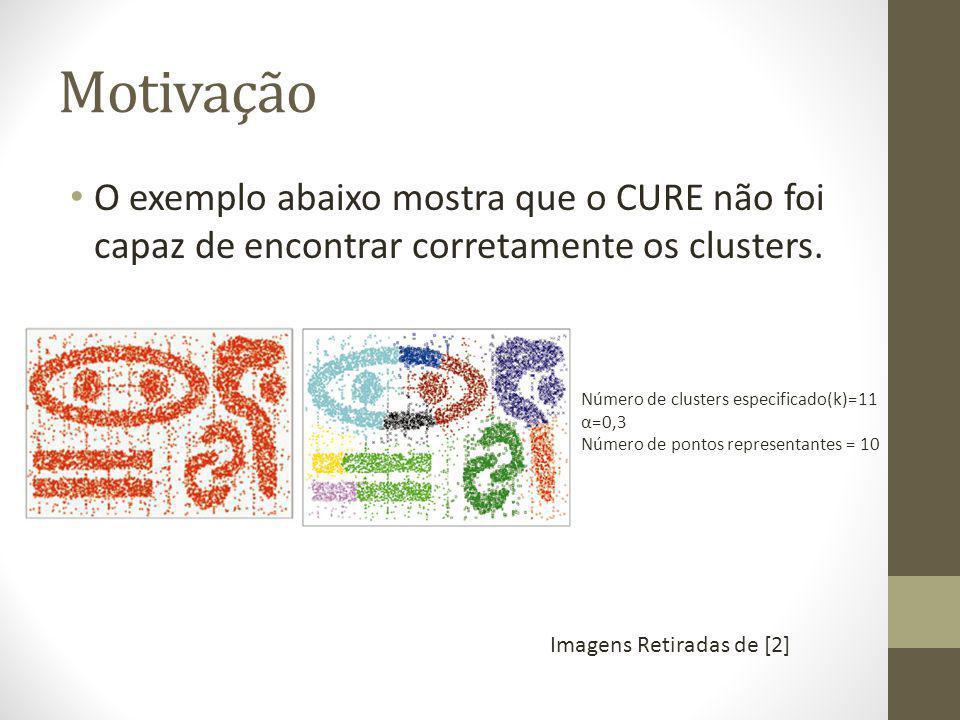 Motivação O exemplo abaixo mostra que o CURE não foi capaz de encontrar corretamente os clusters.