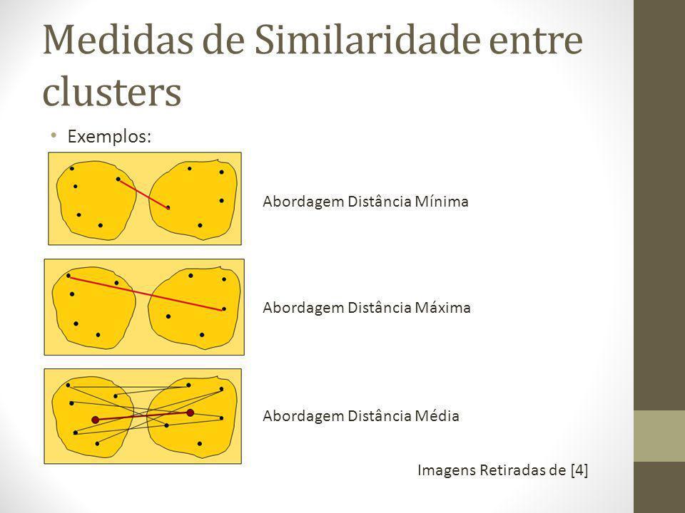 Medidas de Similaridade entre clusters Exemplos: Abordagem Distância Mínima Abordagem Distância Máxima Abordagem Distância Média Imagens Retiradas de [4]