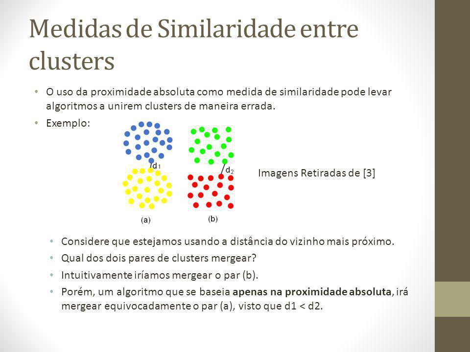 Medidas de Similaridade entre clusters O uso da proximidade absoluta como medida de similaridade pode levar algoritmos a unirem clusters de maneira errada.
