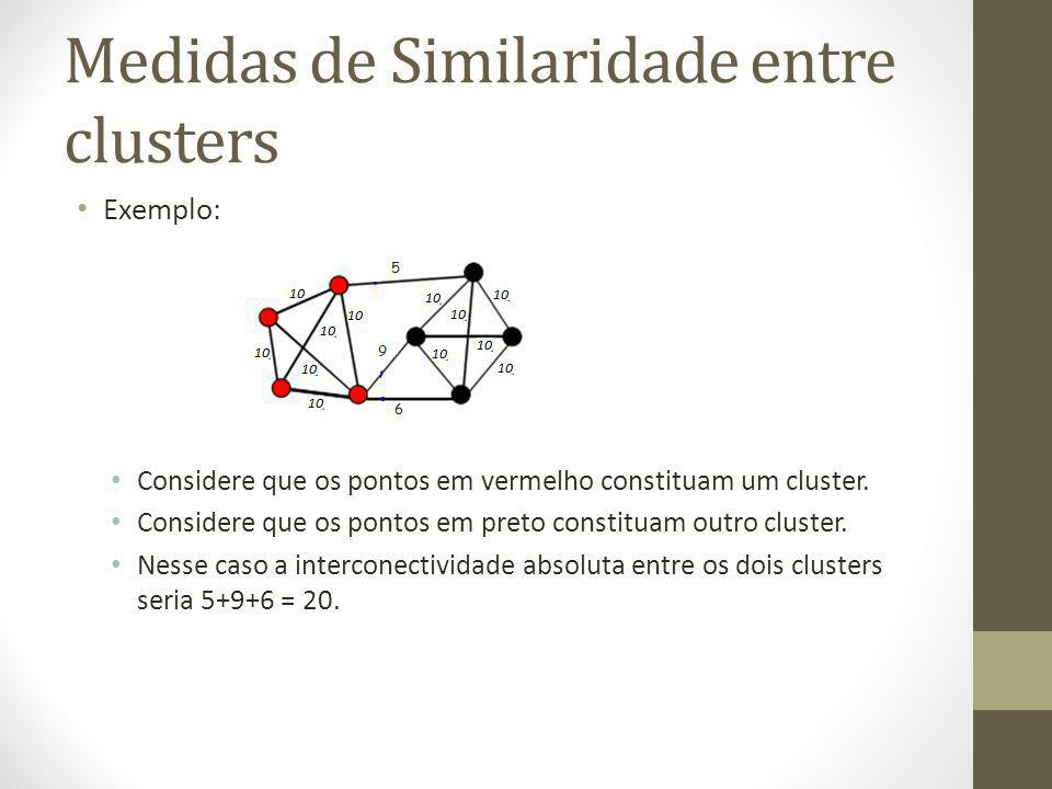 Medidas de Similaridade entre clusters Exemplo: Considere que os pontos em vermelho constituam um cluster.
