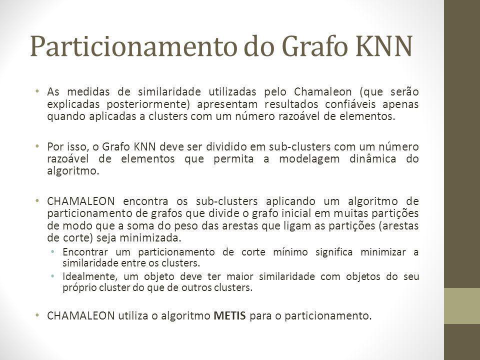 Particionamento do Grafo KNN As medidas de similaridade utilizadas pelo Chamaleon (que serão explicadas posteriormente) apresentam resultados confiáveis apenas quando aplicadas a clusters com um número razoável de elementos.