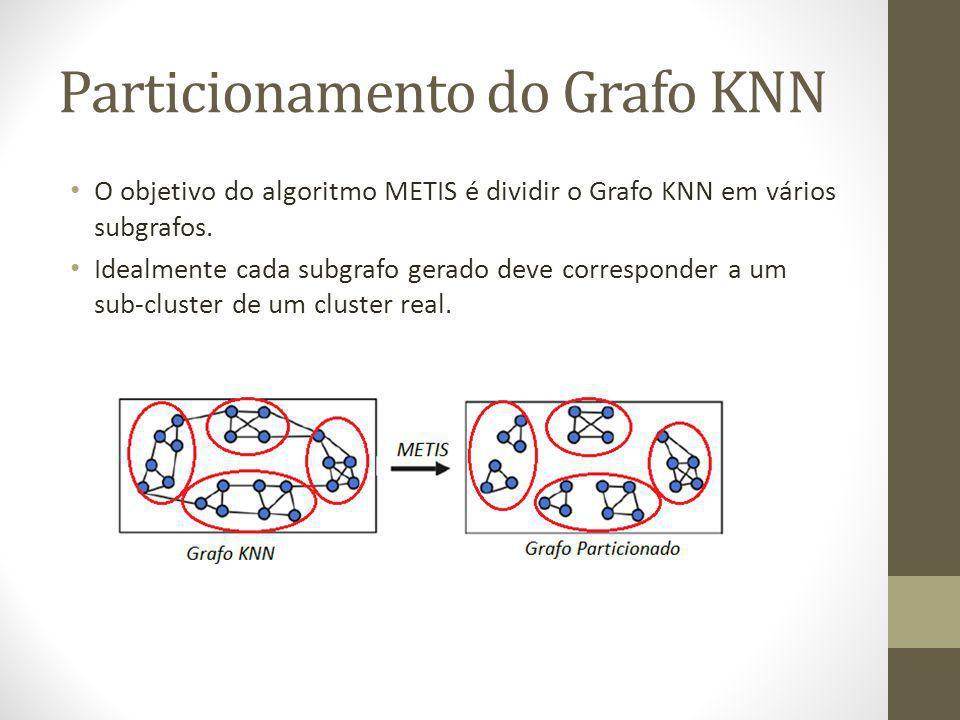 Particionamento do Grafo KNN O objetivo do algoritmo METIS é dividir o Grafo KNN em vários subgrafos.