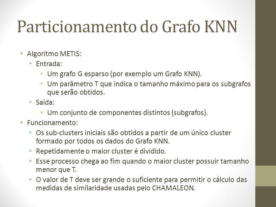 Particionamento do Grafo KNN Algoritmo METIS: Entrada: Um grafo G esparso (por exemplo um Grafo KNN).