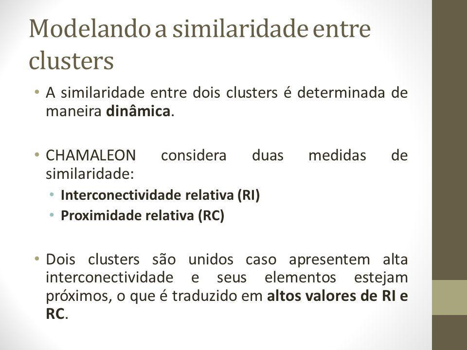 Modelando a similaridade entre clusters A similaridade entre dois clusters é determinada de maneira dinâmica.