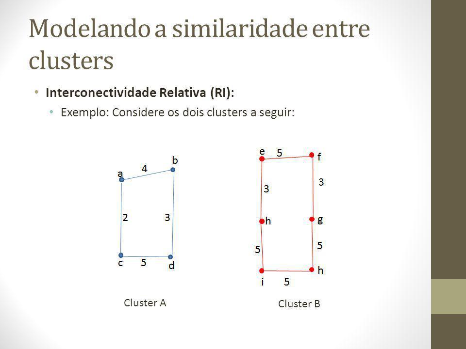 Modelando a similaridade entre clusters Interconectividade Relativa (RI): Exemplo: Considere os dois clusters a seguir: Cluster A Cluster B