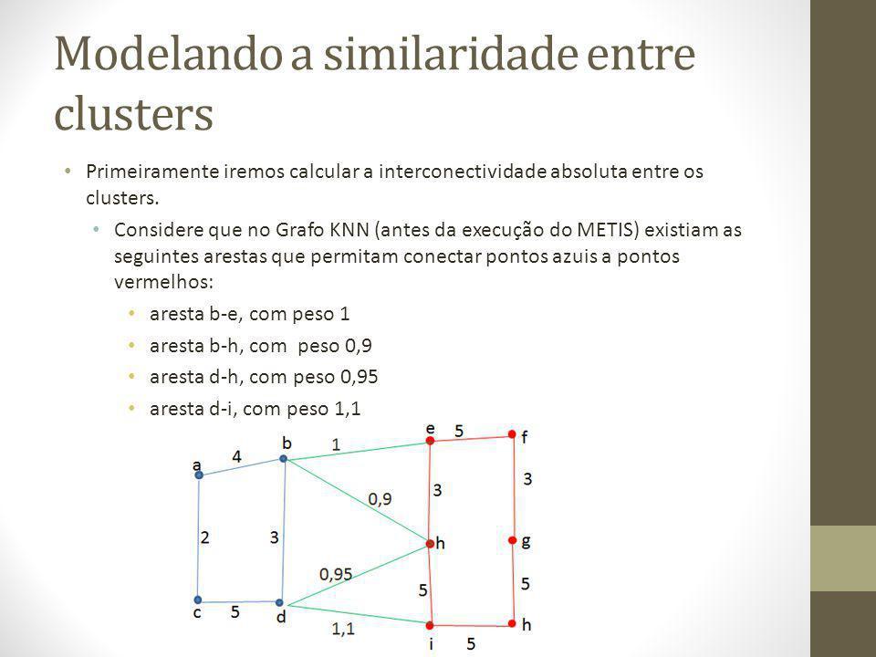 Modelando a similaridade entre clusters Primeiramente iremos calcular a interconectividade absoluta entre os clusters.