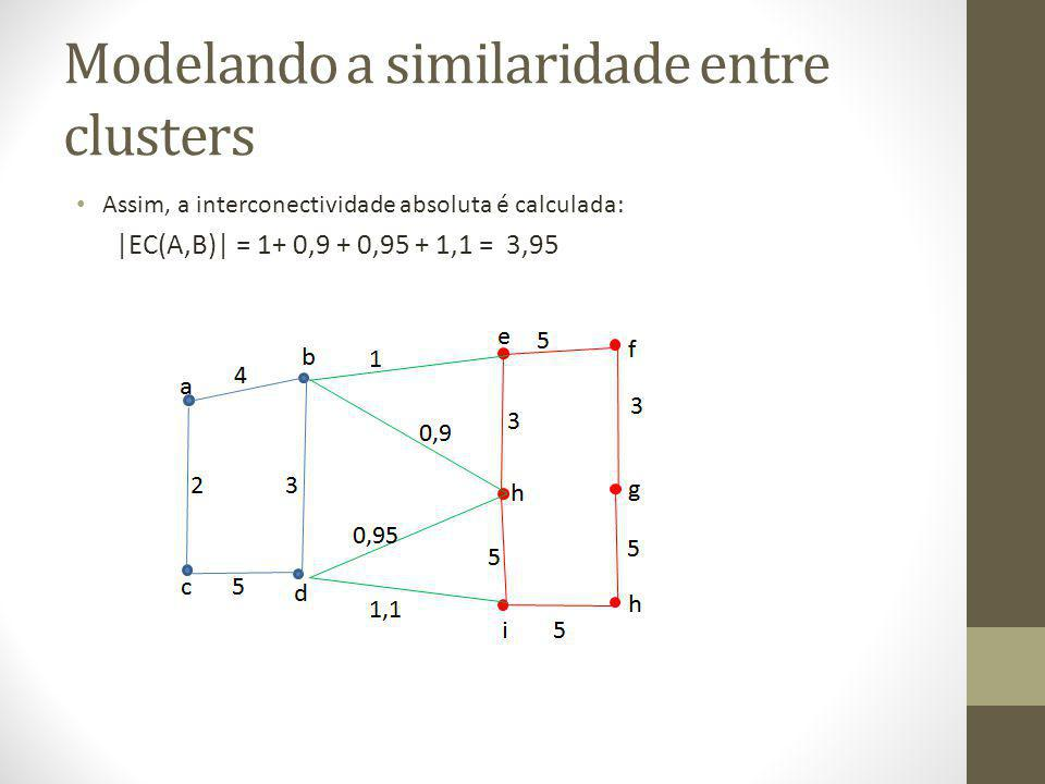 Modelando a similaridade entre clusters Assim, a interconectividade absoluta é calculada: |EC(A,B)| = 1+ 0,9 + 0,95 + 1,1 = 3,95