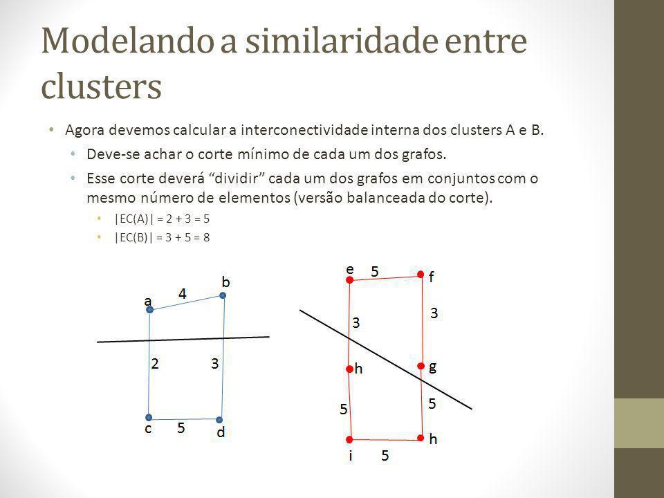 Modelando a similaridade entre clusters Agora devemos calcular a interconectividade interna dos clusters A e B.