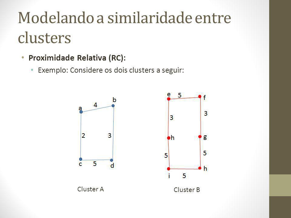 Modelando a similaridade entre clusters Proximidade Relativa (RC): Exemplo: Considere os dois clusters a seguir: Cluster A Cluster B