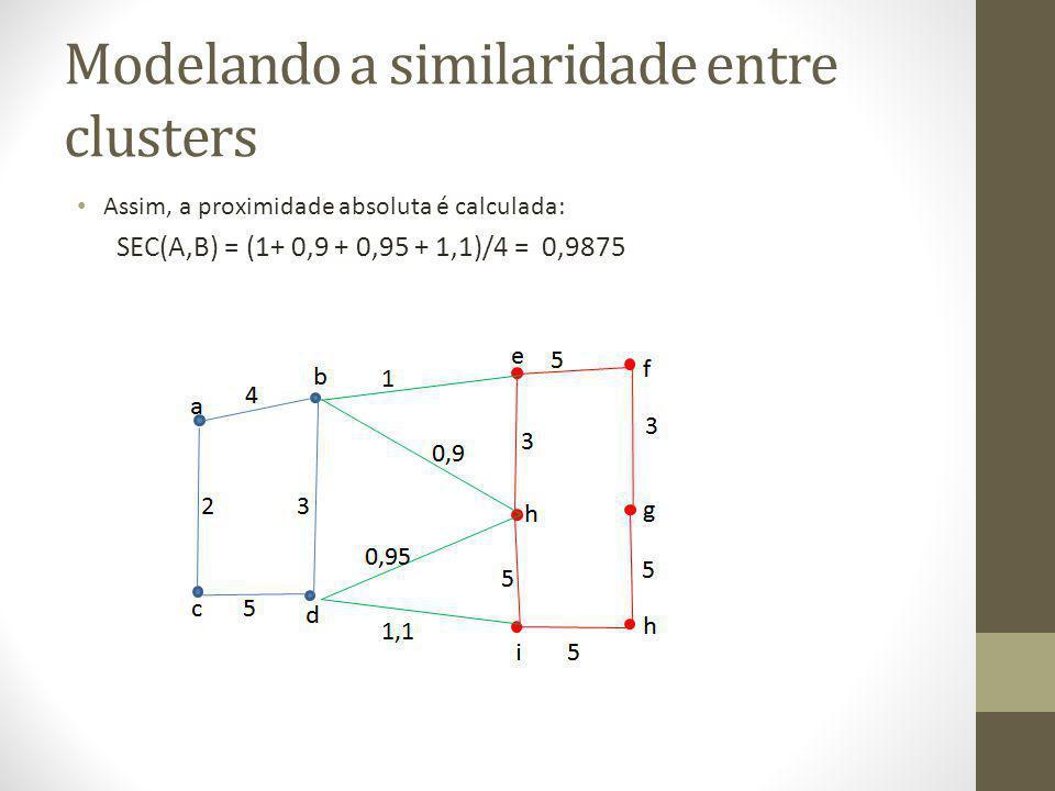 Modelando a similaridade entre clusters Assim, a proximidade absoluta é calculada: SEC(A,B) = (1+ 0,9 + 0,95 + 1,1)/4 = 0,9875