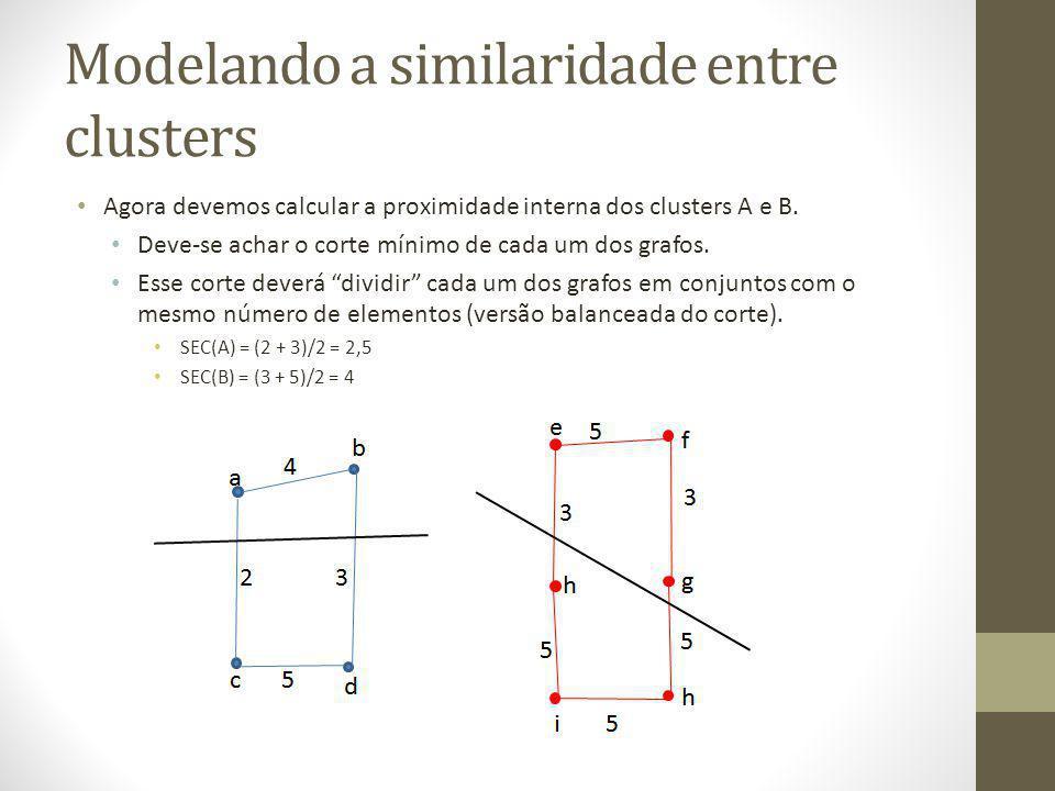 Modelando a similaridade entre clusters Agora devemos calcular a proximidade interna dos clusters A e B.