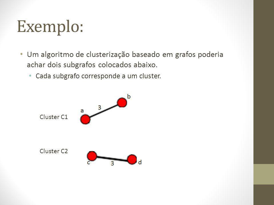 Exemplo: Um algoritmo de clusterização baseado em grafos poderia achar dois subgrafos colocados abaixo.