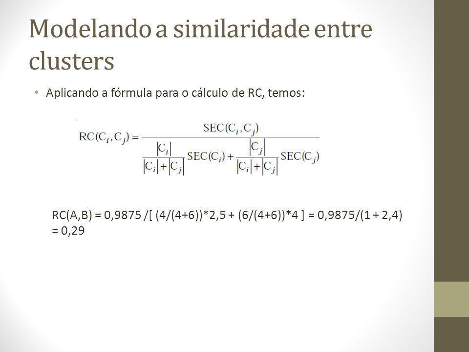 Modelando a similaridade entre clusters Aplicando a fórmula para o cálculo de RC, temos: RC(A,B) = 0,9875 /[ (4/(4+6))*2,5 + (6/(4+6))*4 ] = 0,9875/(1 + 2,4) = 0,29