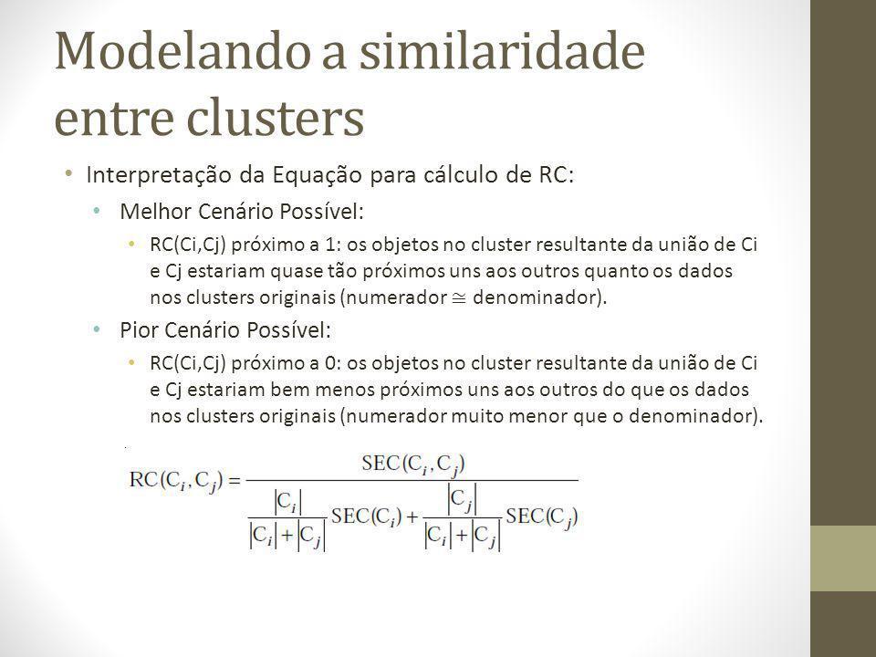 Modelando a similaridade entre clusters Interpretação da Equação para cálculo de RC: Melhor Cenário Possível: RC(Ci,Cj) próximo a 1: os objetos no cluster resultante da união de Ci e Cj estariam quase tão próximos uns aos outros quanto os dados nos clusters originais (numerador denominador).