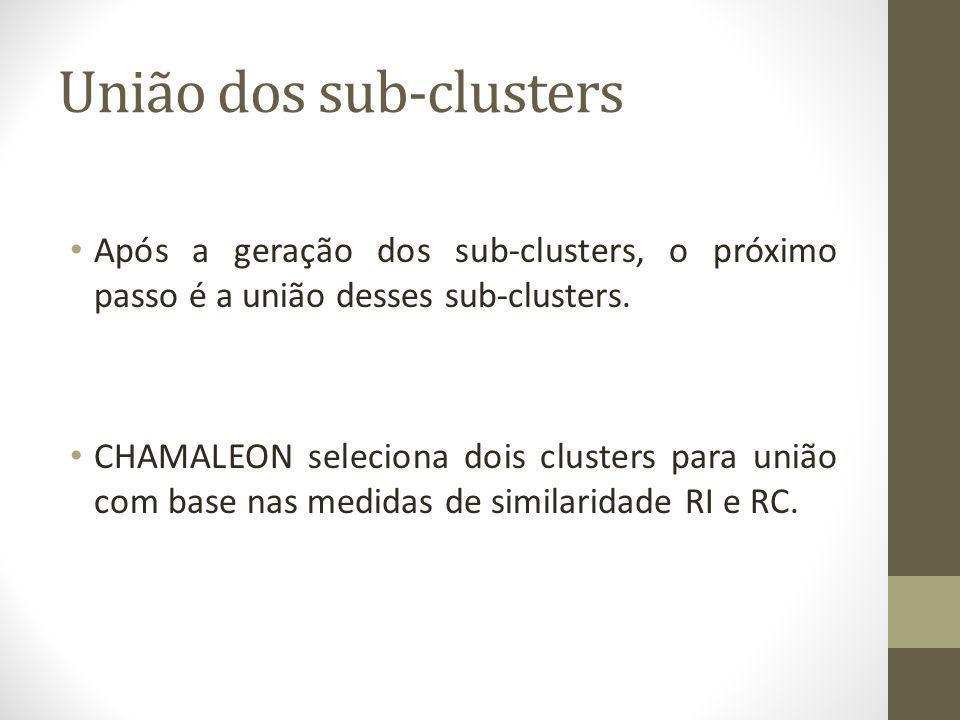 União dos sub-clusters Após a geração dos sub-clusters, o próximo passo é a união desses sub-clusters.
