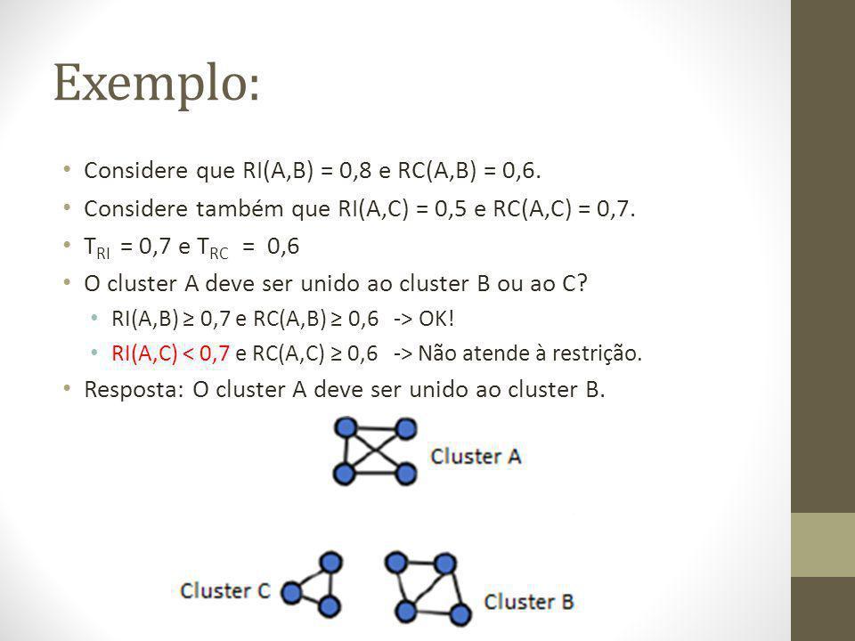 Exemplo: Considere que RI(A,B) = 0,8 e RC(A,B) = 0,6.