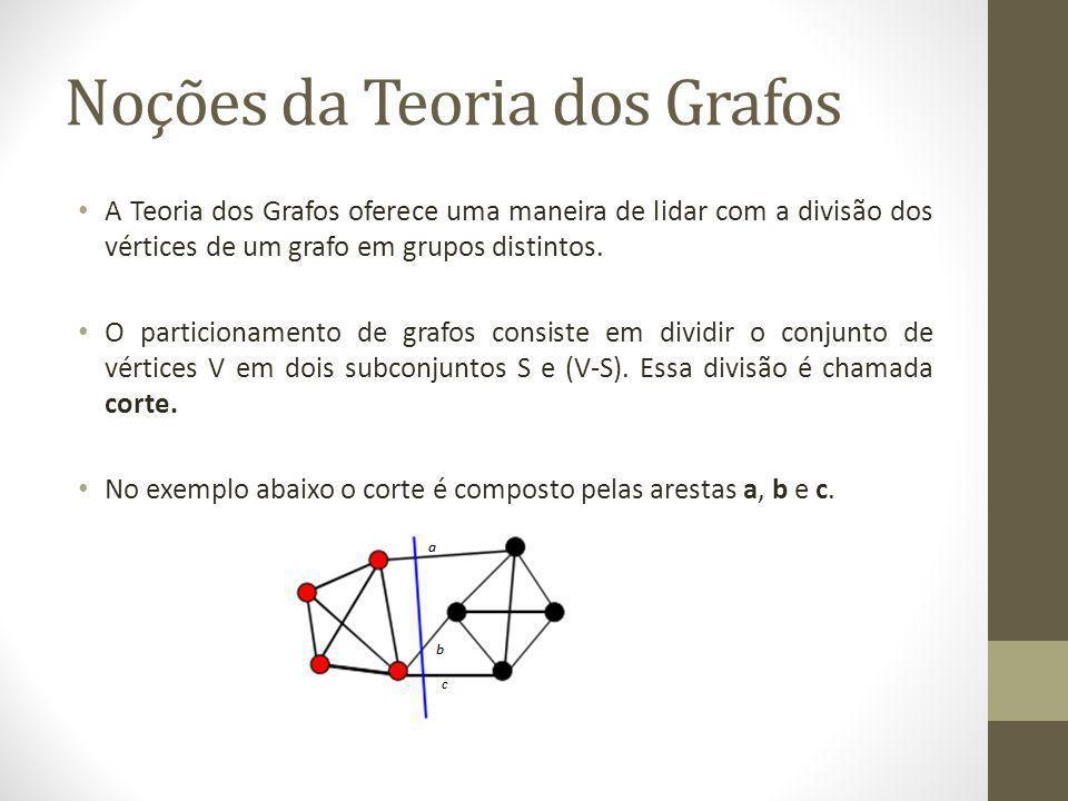 Noções da Teoria dos Grafos A Teoria dos Grafos oferece uma maneira de lidar com a divisão dos vértices de um grafo em grupos distintos.