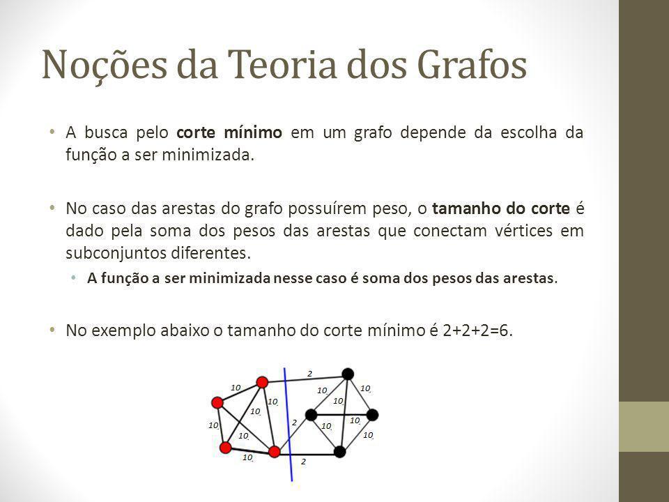 Noções da Teoria dos Grafos A busca pelo corte mínimo em um grafo depende da escolha da função a ser minimizada.