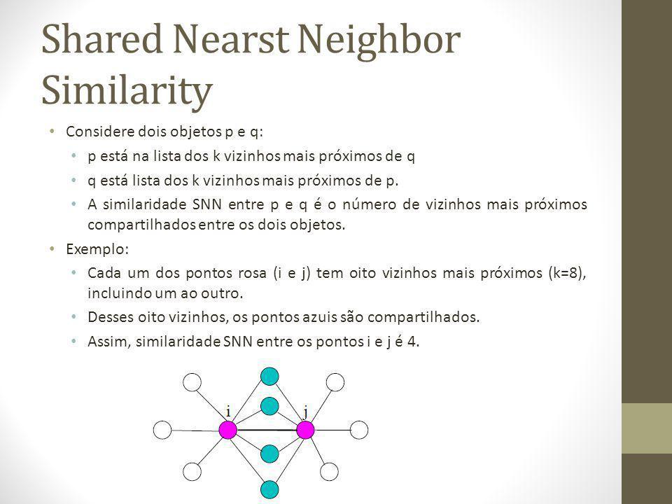 Shared Nearst Neighbor Similarity Considere dois objetos p e q: p está na lista dos k vizinhos mais próximos de q q está lista dos k vizinhos mais próximos de p.