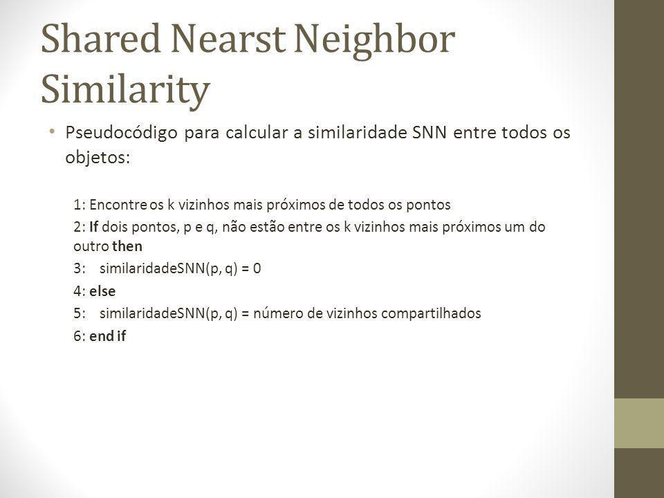 Shared Nearst Neighbor Similarity Pseudocódigo para calcular a similaridade SNN entre todos os objetos: 1: Encontre os k vizinhos mais próximos de todos os pontos 2: If dois pontos, p e q, não estão entre os k vizinhos mais próximos um do outro then 3: similaridadeSNN(p, q) = 0 4: else 5: similaridadeSNN(p, q) = número de vizinhos compartilhados 6: end if