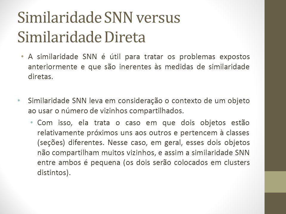 Similaridade SNN versus Similaridade Direta A similaridade SNN é útil para tratar os problemas expostos anteriormente e que são inerentes às medidas de similaridade diretas.