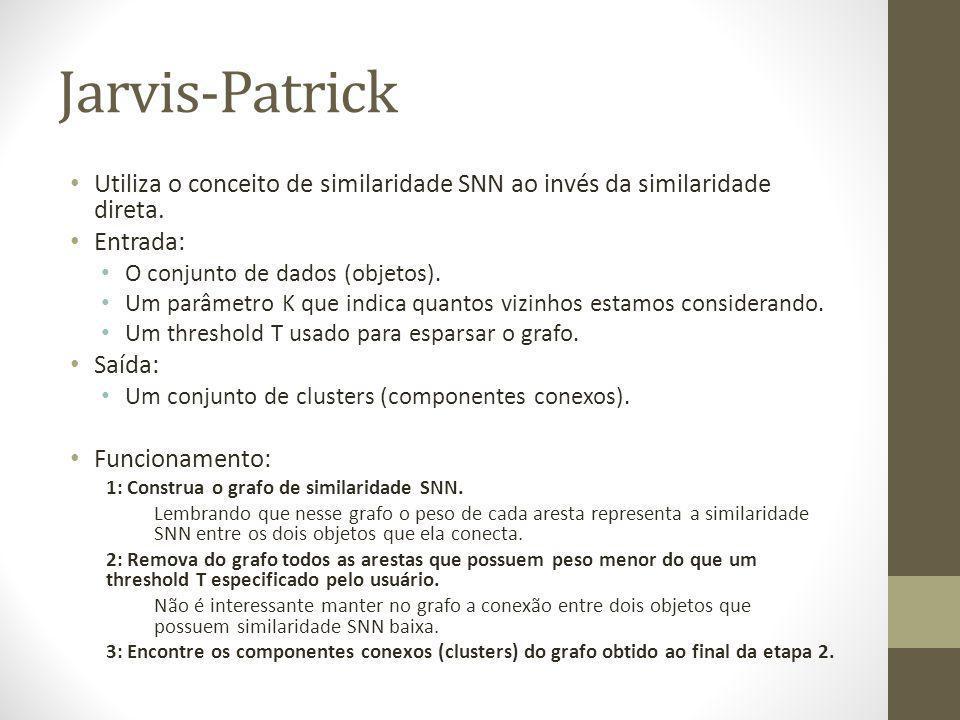 Jarvis-Patrick Utiliza o conceito de similaridade SNN ao invés da similaridade direta.