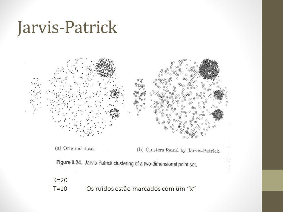 Jarvis-Patrick K=20 T=10 Os ruídos estão marcados com um x