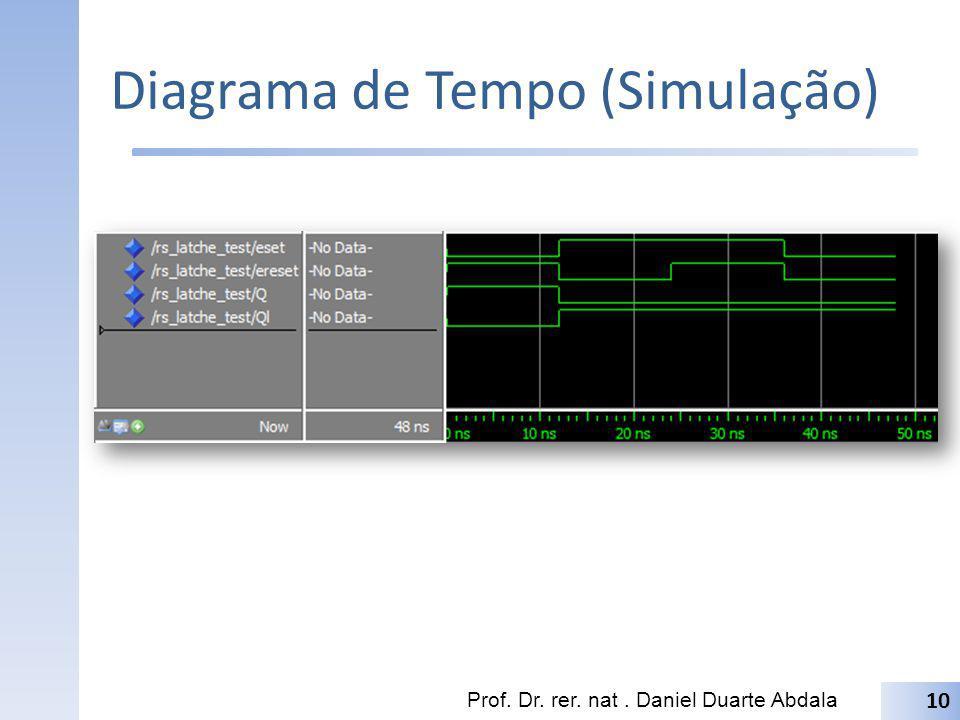 Diagrama de Tempo (Simulação) Prof. Dr. rer. nat. Daniel Duarte Abdala 10